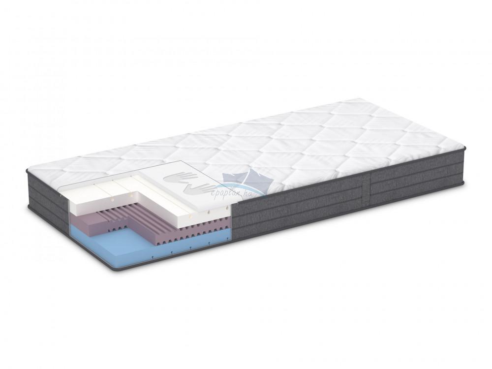 Dormeo Ergo Comfort matrac 200x200x20